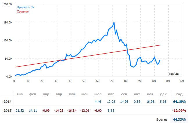 2015-08-05_201749